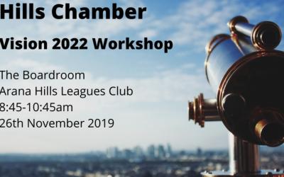 Hills Chamber Vision 2022 Workshop