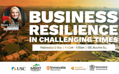 Business Resilience in Challenging Times